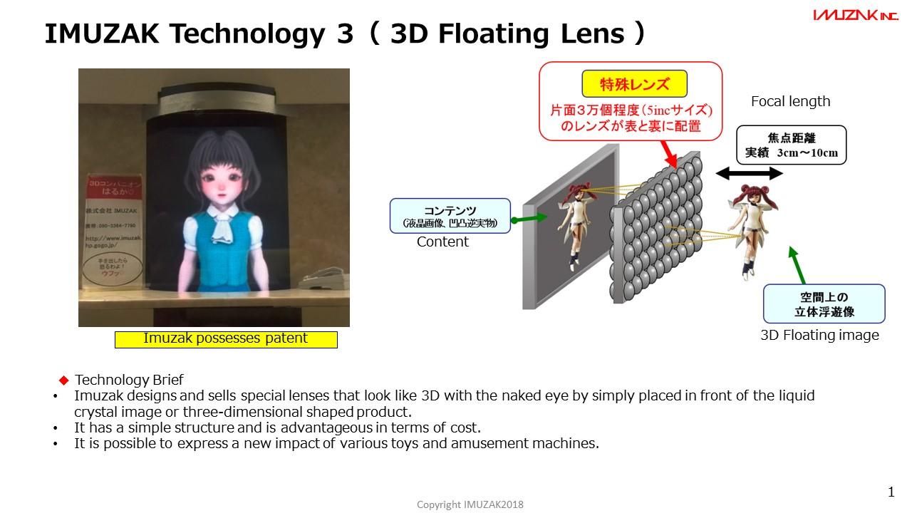 Principle of naked-eye three-dimensional floating lens IMUZAK Co , Ltd